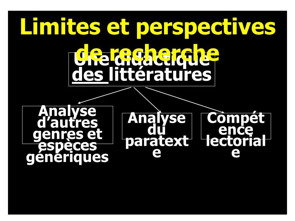Une didactique des littératures Limites et perspectives de recherche Analyse dautres genres et espèces génériques Analyse du paratext e Compét ence lectorial e