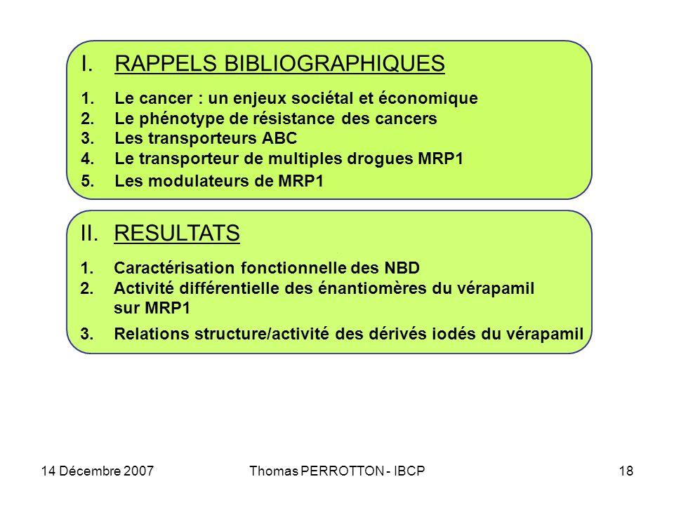 14 Décembre 2007Thomas PERROTTON - IBCP18 I.RAPPELS BIBLIOGRAPHIQUES 1.Le cancer : un enjeux sociétal et économique 2.Le phénotype de résistance des cancers 3.Les transporteurs ABC 4.Le transporteur de multiples drogues MRP1 5.Les modulateurs de MRP1 II.RESULTATS 1.Caractérisation fonctionnelle des NBD 2.Activité différentielle des énantiomères du vérapamil sur MRP1 3.Relations structure/activité des dérivés iodés du vérapamil