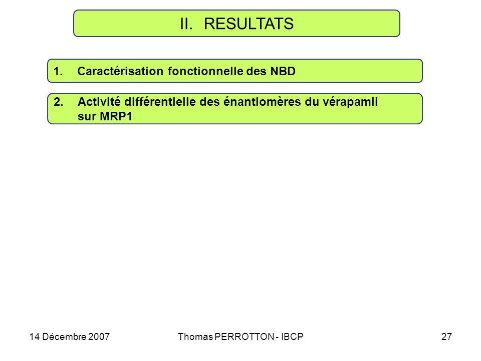 14 Décembre 2007Thomas PERROTTON - IBCP27 II.RESULTATS 1.Caractérisation fonctionnelle des NBD 2.Activité différentielle des énantiomères du vérapamil sur MRP1
