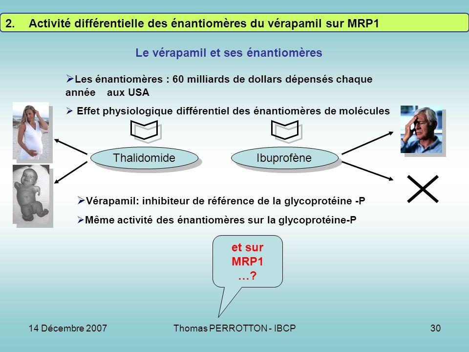 14 Décembre 2007Thomas PERROTTON - IBCP30 Vérapamil: inhibiteur de référence de la glycoprotéine -P Même activité des énantiomères sur la glycoprotéine-P Les énantiomères : 60 milliards de dollars dépensés chaque année aux USA Effet physiologique différentiel des énantiomères de molécules Thalidomide Ibuprofène Le vérapamil et ses énantiomères et sur MRP1 ….