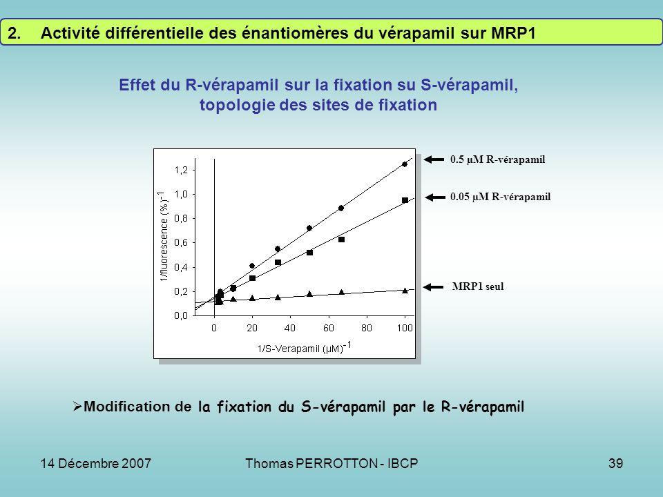 14 Décembre 2007Thomas PERROTTON - IBCP39 0.5 µM R-vérapamil MRP1 seul 0.05 µM R-vérapamil Effet du R-vérapamil sur la fixation su S-vérapamil, topologie des sites de fixation Modification de la fixation du S-vérapamil par le R-vérapamil 2.Activité différentielle des énantiomères du vérapamil sur MRP1