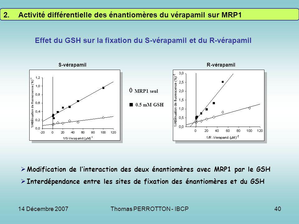 14 Décembre 2007Thomas PERROTTON - IBCP40 S-vérapamil MRP1 seul 0.5 mM GSH R-vérapamil Effet du GSH sur la fixation du S-vérapamil et du R-vérapamil Modification de linteraction des deux énantiomères avec MRP1 par le GSH Interdépendance entre les sites de fixation des énantiomères et du GSH 2.Activité différentielle des énantiomères du vérapamil sur MRP1