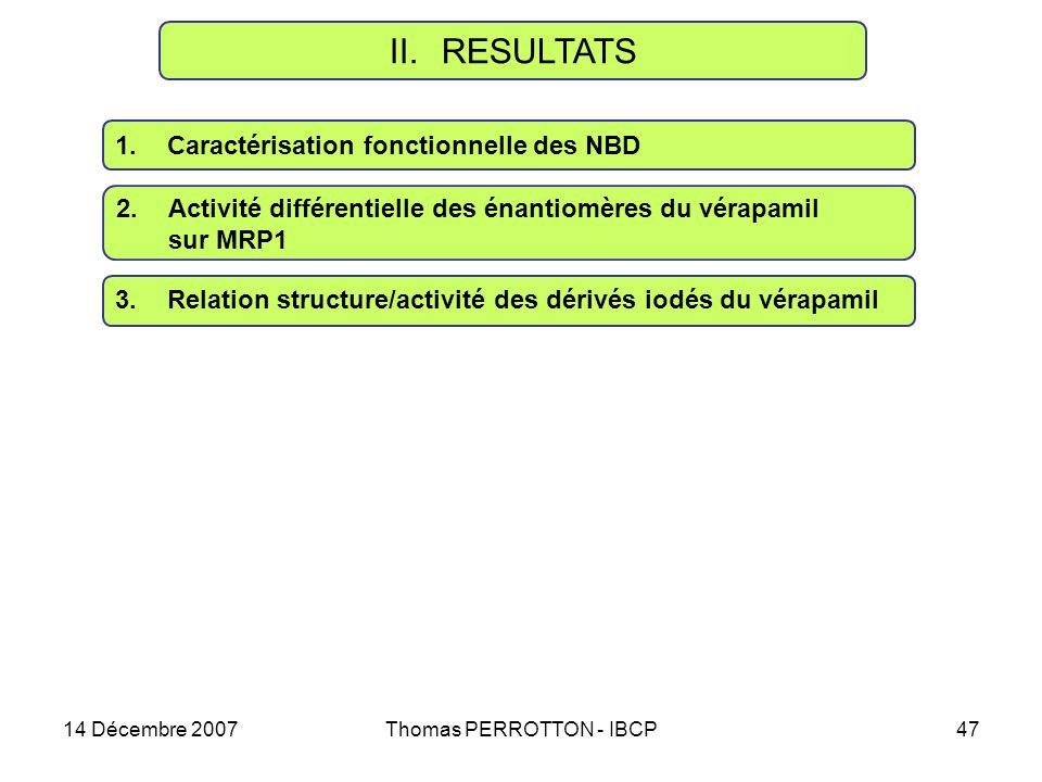 14 Décembre 2007Thomas PERROTTON - IBCP47 II.RESULTATS 2.Activité différentielle des énantiomères du vérapamil sur MRP1 1.Caractérisation fonctionnelle des NBD 3.Relation structure/activité des dérivés iodés du vérapamil
