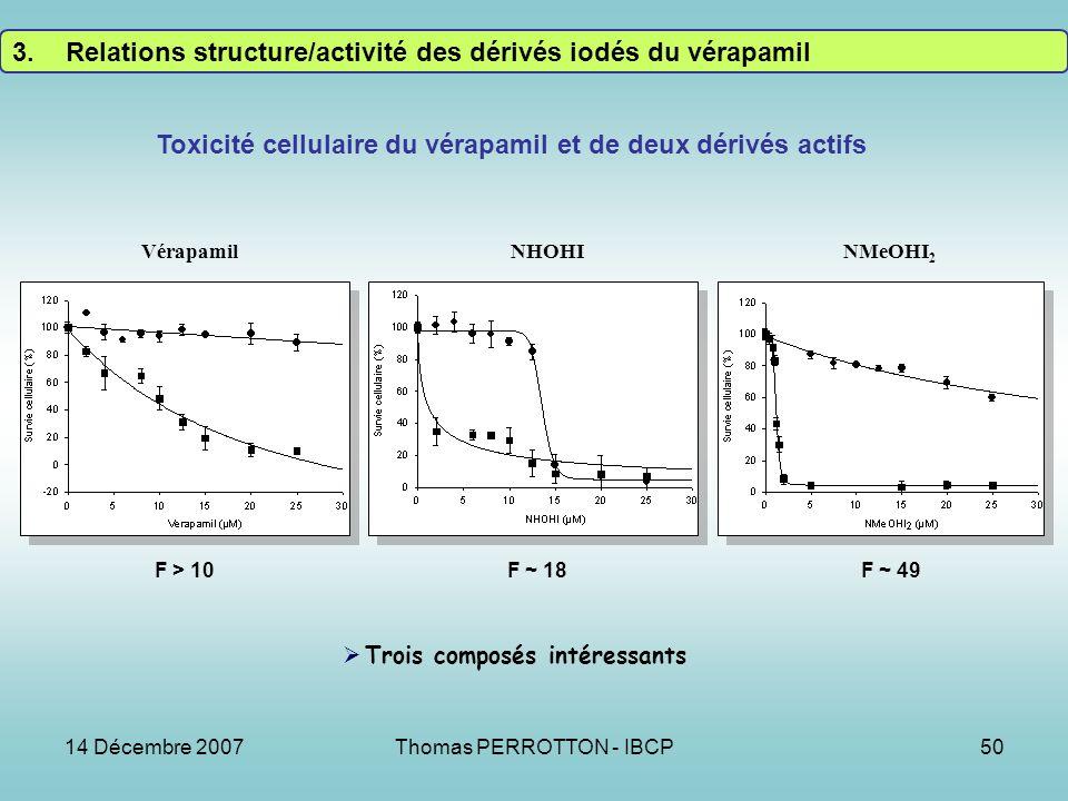 14 Décembre 2007Thomas PERROTTON - IBCP50 C VérapamilNHOHINMeOHI 2 Toxicité cellulaire du vérapamil et de deux dérivés actifs Trois composés intéressants F > 10F ~ 18F ~ 49 3.Relations structure/activité des dérivés iodés du vérapamil