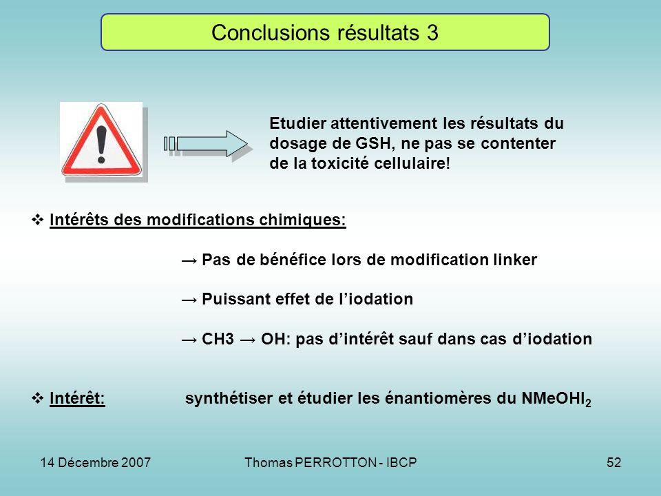14 Décembre 2007Thomas PERROTTON - IBCP52 Conclusions résultats 3 Intérêts des modifications chimiques: Pas de bénéfice lors de modification linker Puissant effet de liodation CH3 OH: pas dintérêt sauf dans cas diodation Intérêt: synthétiser et étudier les énantiomères du NMeOHI 2 Etudier attentivement les résultats du dosage de GSH, ne pas se contenter de la toxicité cellulaire!