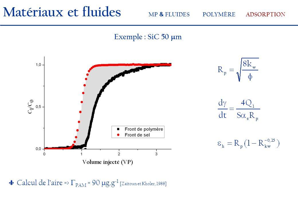 Matériaux et fluides MP & FLUIDESPOLYMÈREADSORPTION Exemple : SiC 50 m Calcul de laire => PAM = 90 g.g -1 [Zaitoun et Kholer, 1988]