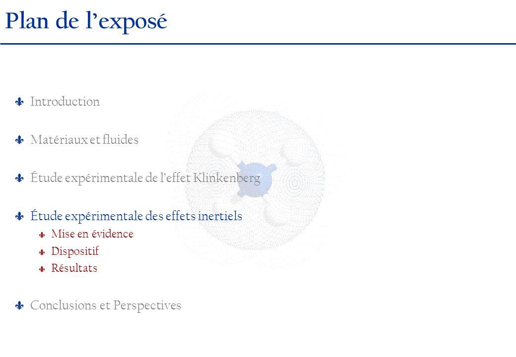 Plan de lexposé Introduction Matériaux et fluides Étude expérimentale de leffet Klinkenberg Étude expérimentale des effets inertiels Mise en évidence Dispositif Résultats Conclusions et Perspectives