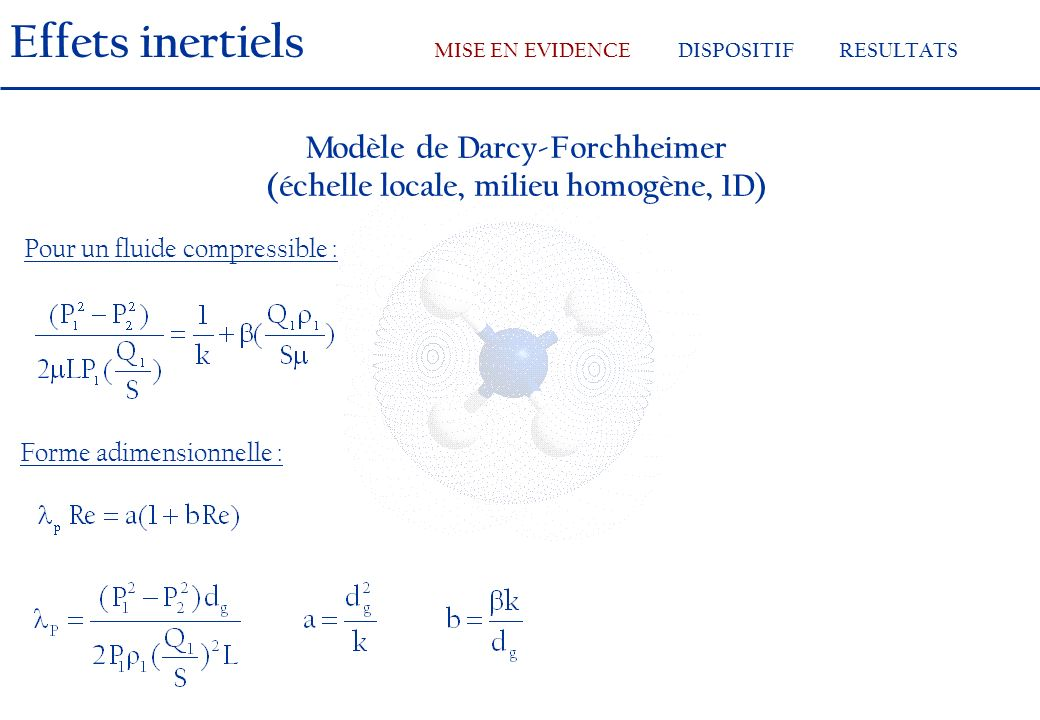 Pour un fluide compressible : Forme adimensionnelle : Modèle de Darcy-Forchheimer (échelle locale, milieu homogène, 1D) Effets inertiels MISE EN EVIDENCEDISPOSITIFRESULTATS
