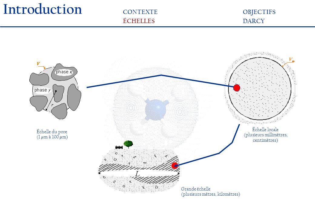 Modèle de Darcy (Échelle locale, Milieu homogène, 1D) Pour un fluide compressible : Pour un fluide incompressible : Introduction CONTEXTEOBJECTIFS ÉCHELLESDARCY