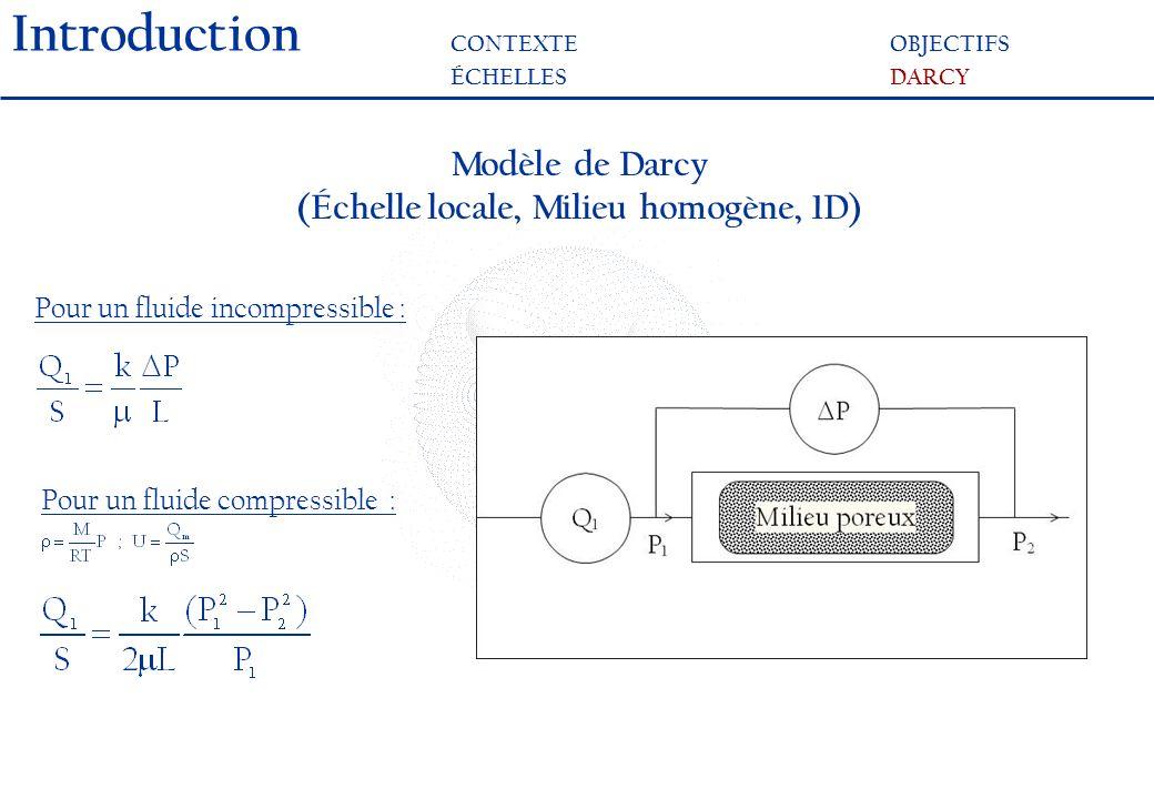 Modèle de Klinkenberg Equation de Klinkenberg : Modèle de Darcy (fluide compressible) :