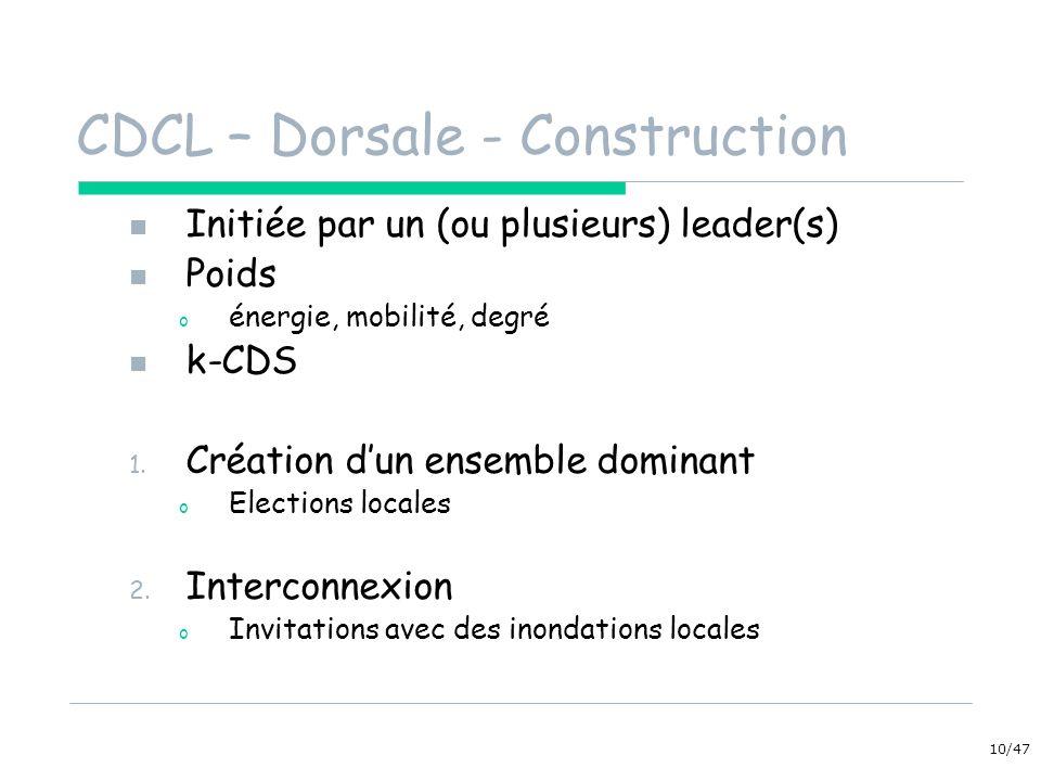 10/47 CDCL – Dorsale - Construction Initiée par un (ou plusieurs) leader(s) Poids o énergie, mobilité, degré k-CDS 1. Création dun ensemble dominant o