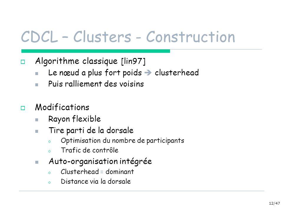 12/47 CDCL – Clusters - Construction Algorithme classique [lin97] Le nœud a plus fort poids clusterhead Puis ralliement des voisins Modifications Rayo