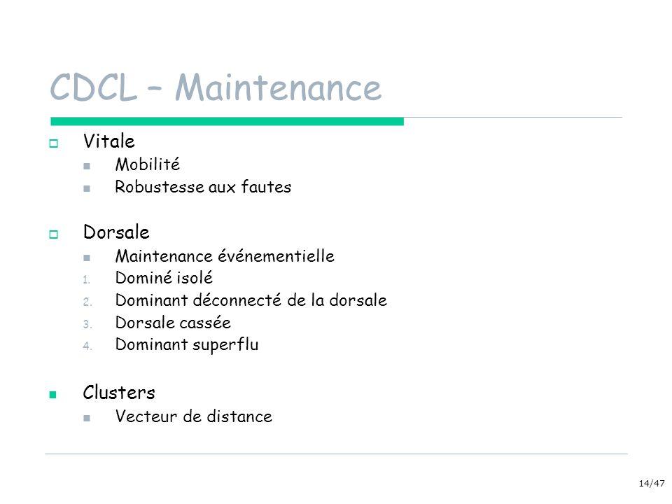 14/47 CDCL – Maintenance Vitale Mobilité Robustesse aux fautes Dorsale Maintenance événementielle 1. Dominé isolé 2. Dominant déconnecté de la dorsale