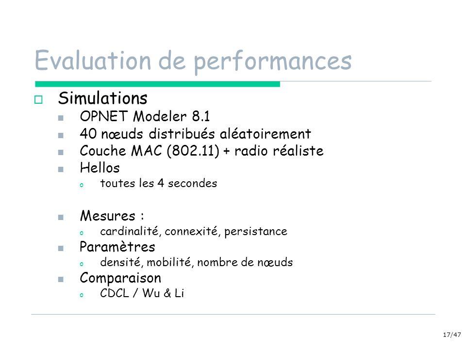 17/47 Evaluation de performances Simulations OPNET Modeler 8.1 40 nœuds distribués aléatoirement Couche MAC (802.11) + radio réaliste Hellos o toutes les 4 secondes Mesures : o cardinalité, connexité, persistance Paramètres o densité, mobilité, nombre de nœuds Comparaison o CDCL / Wu & Li