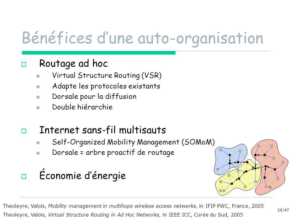 25/47 Bénéfices dune auto-organisation Routage ad hoc Virtual Structure Routing (VSR) Adapte les protocoles existants Dorsale pour la diffusion Double