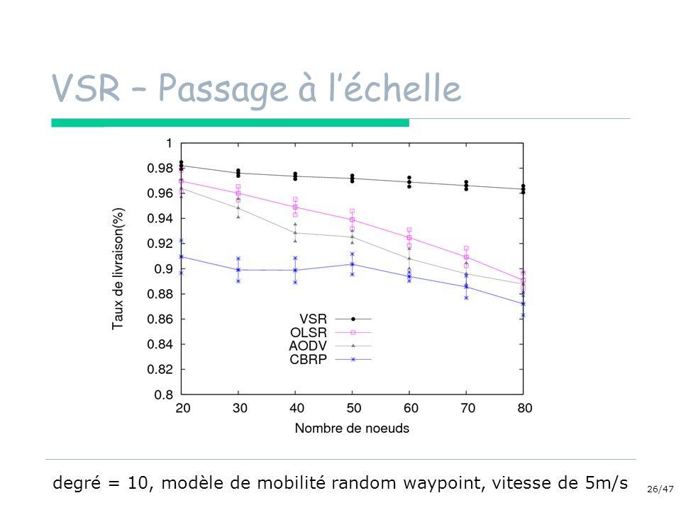 26/47 VSR – Passage à léchelle degré = 10, modèle de mobilité random waypoint, vitesse de 5m/s