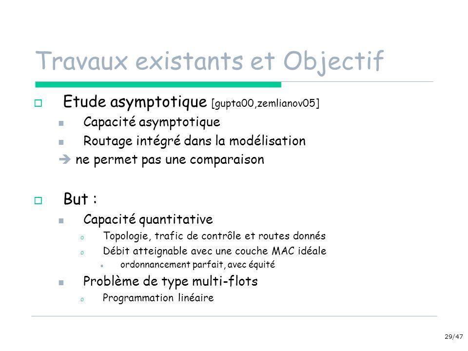 29/47 Travaux existants et Objectif Etude asymptotique [gupta00,zemlianov05] Capacité asymptotique Routage intégré dans la modélisation ne permet pas