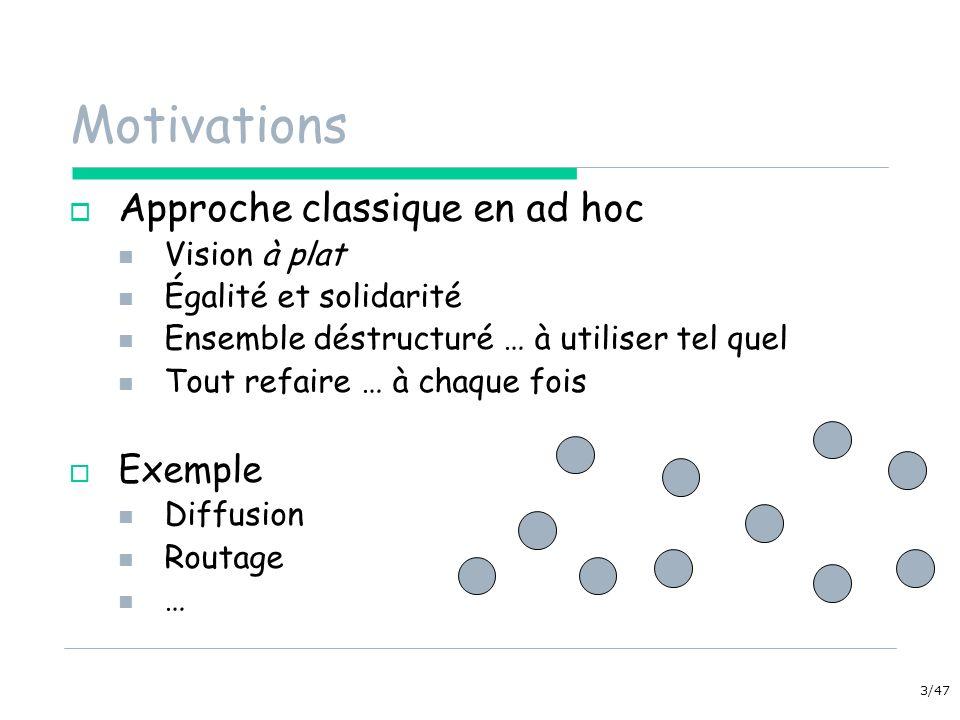 3/47 Motivations Approche classique en ad hoc Vision à plat Égalité et solidarité Ensemble déstructuré … à utiliser tel quel Tout refaire … à chaque f