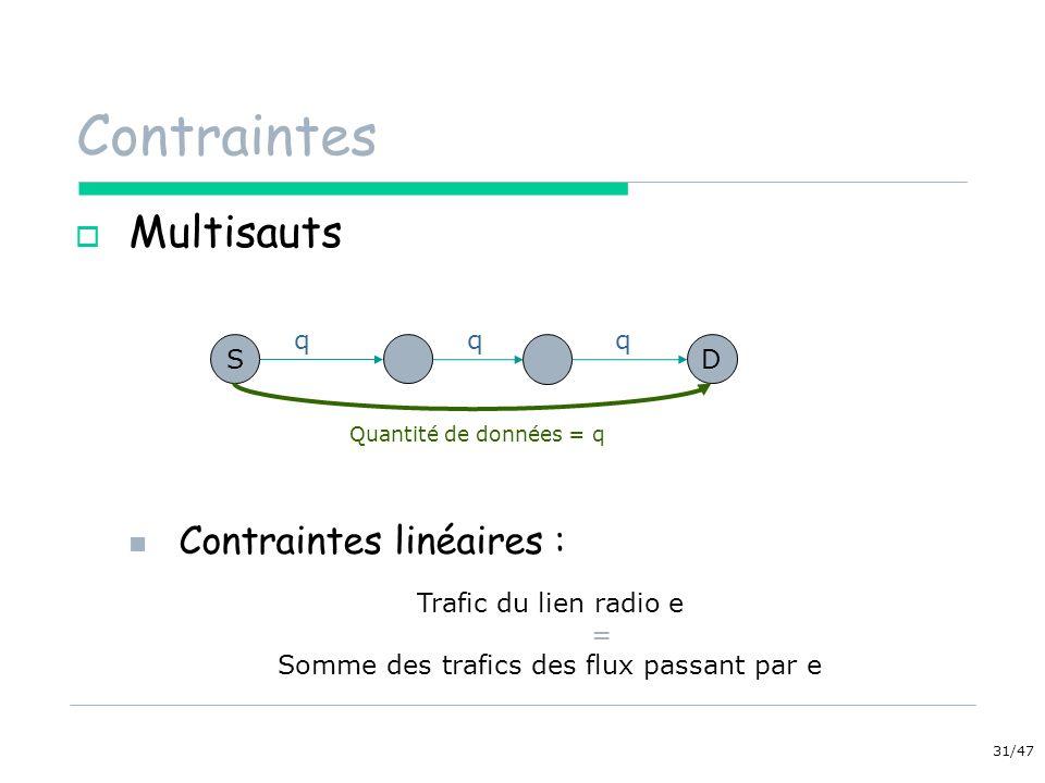 31/47 Contraintes Multisauts Contraintes linéaires : SD Quantité de données = q qqq Trafic du lien radio e = Somme des trafics des flux passant par e