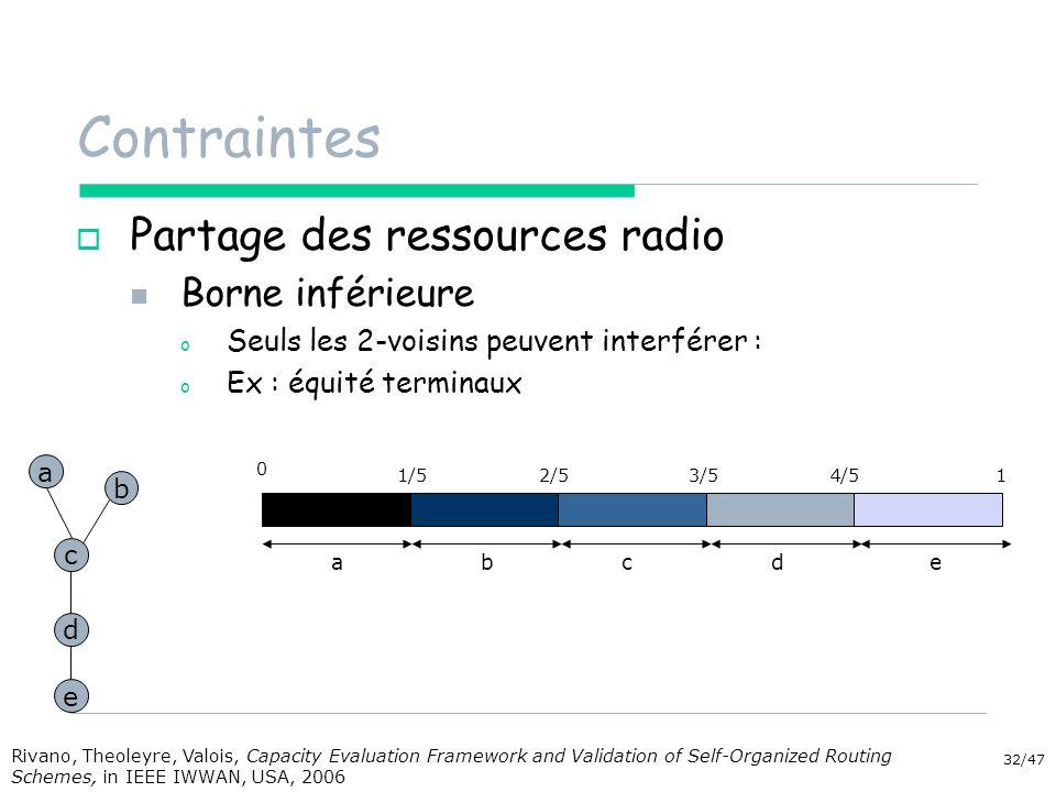 32/47 Contraintes Partage des ressources radio Borne inférieure o Seuls les 2-voisins peuvent interférer : o Ex : équité terminaux a b d c e 0 1/52/53