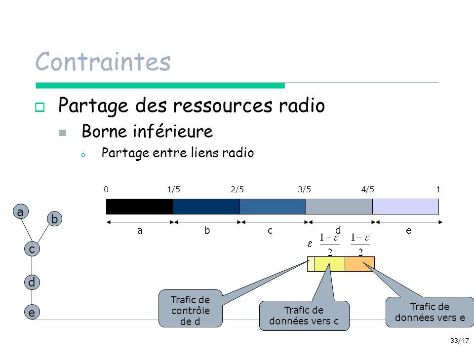 33/47 Contraintes Partage des ressources radio Borne inférieure o Partage entre liens radio 01/52/53/54/51 abcde Trafic de contrôle de d Trafic de données vers c Trafic de données vers e a b d c e
