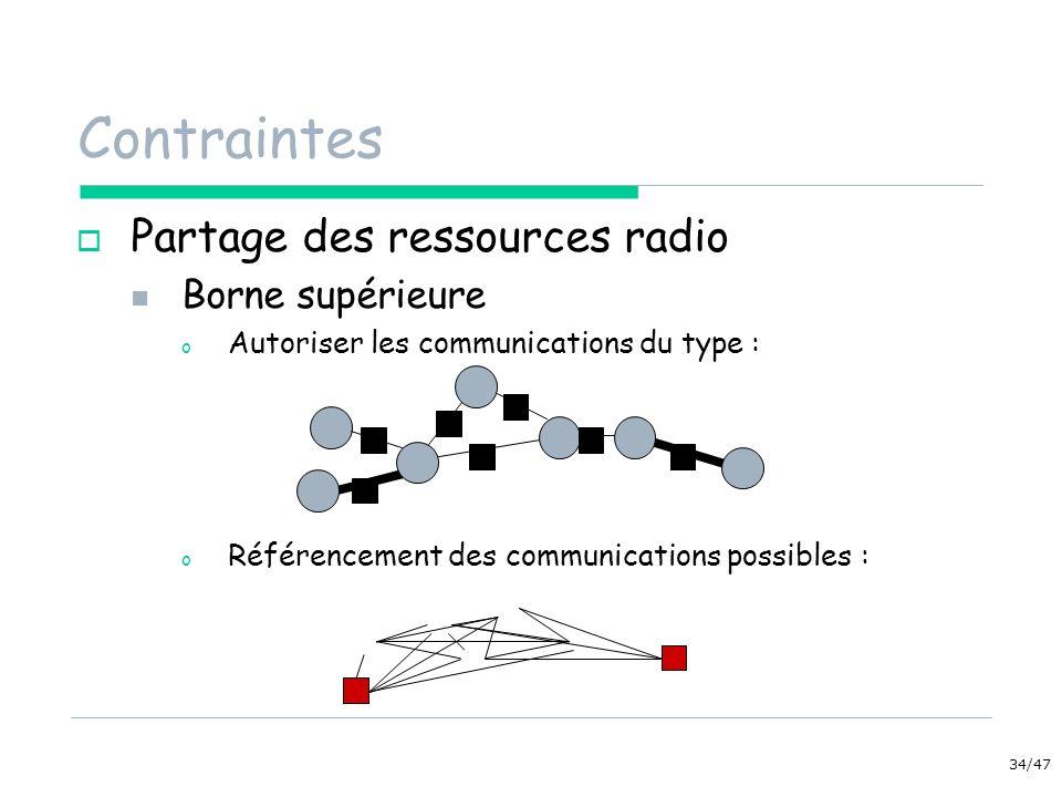 34/47 Contraintes Partage des ressources radio Borne supérieure o Autoriser les communications du type : o Référencement des communications possibles
