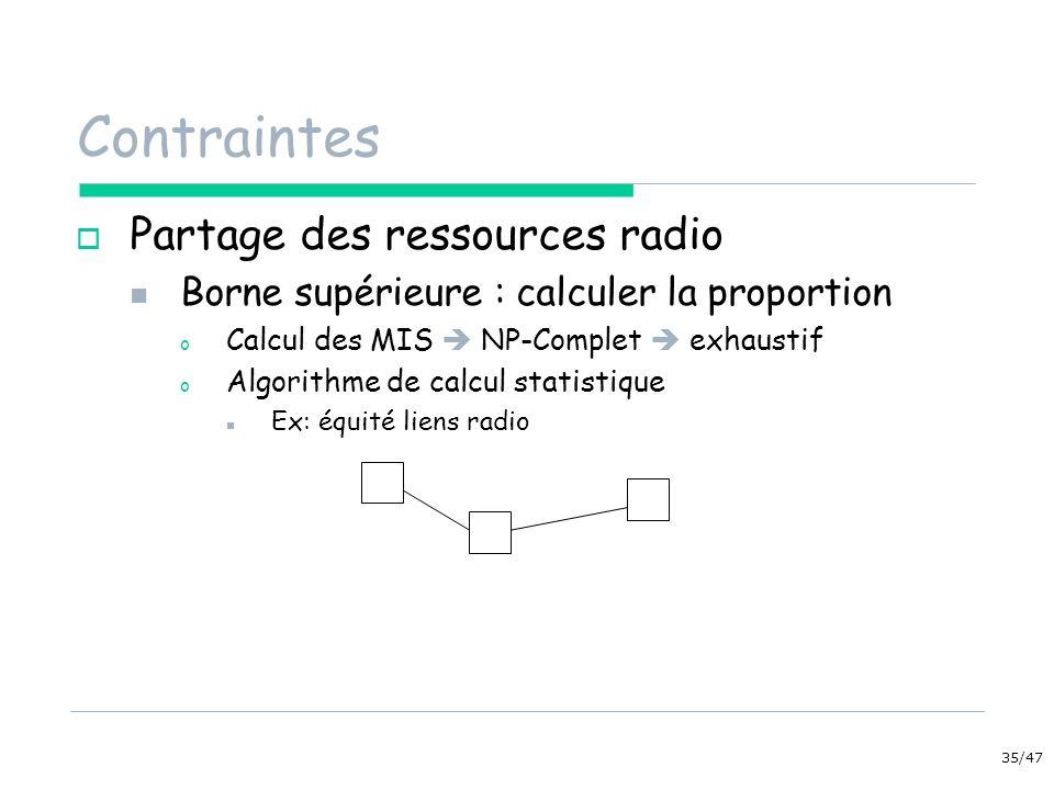 35/47 Contraintes Partage des ressources radio Borne supérieure : calculer la proportion o Calcul des MIS NP-Complet exhaustif o Algorithme de calcul statistique Ex: équité liens radio