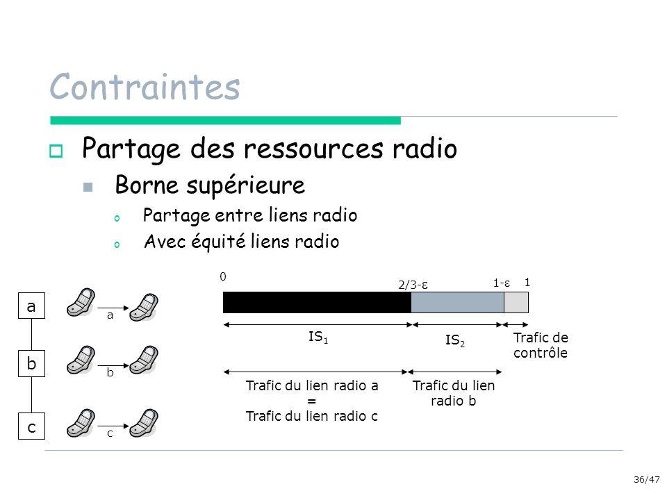 36/47 Contraintes Partage des ressources radio Borne supérieure o Partage entre liens radio o Avec équité liens radio 0 2/3- 1- IS 1 IS 2 Trafic du lien radio a = Trafic du lien radio c 1 Trafic de contrôle Trafic du lien radio b a b c a b c