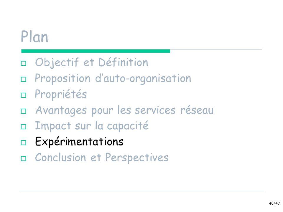 40/47 Plan Objectif et Définition Proposition dauto-organisation Propriétés Avantages pour les services réseau Impact sur la capacité Expérimentations Conclusion et Perspectives