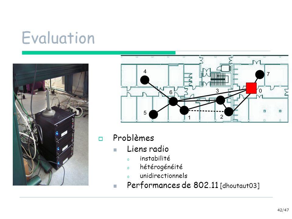 42/47 Evaluation Problèmes Liens radio o instabilité o hétérogénéité o unidirectionnels Performances de 802.11 [dhoutaut03]