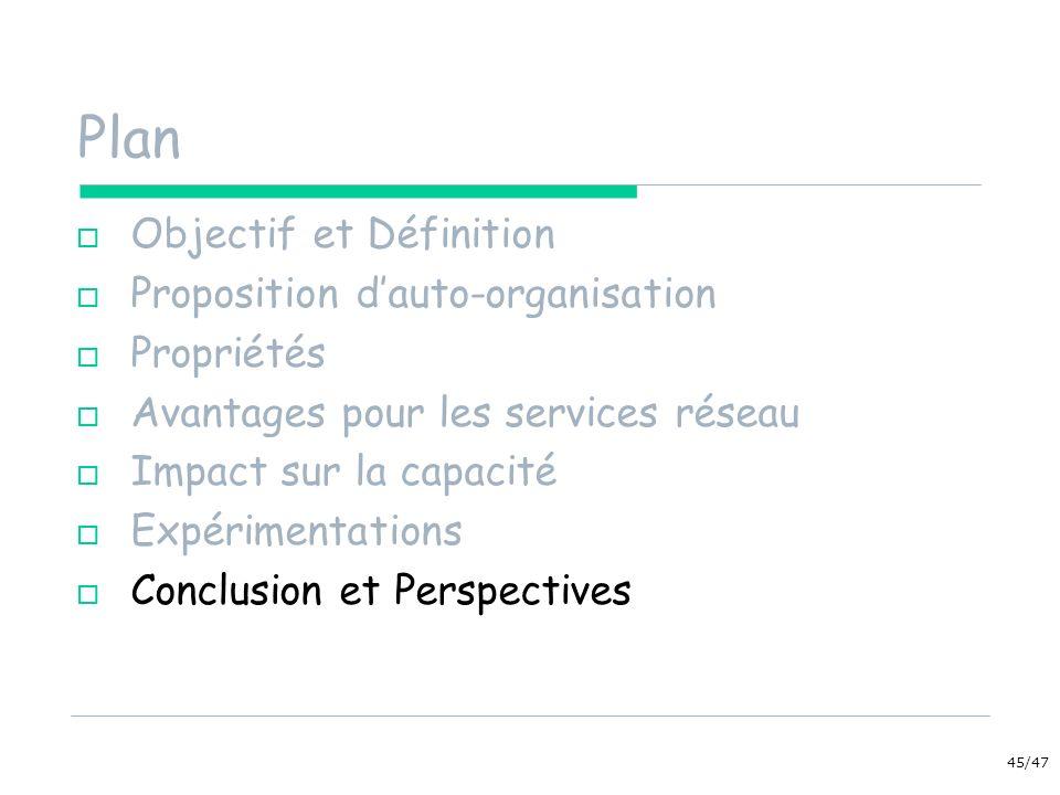 45/47 Plan Objectif et Définition Proposition dauto-organisation Propriétés Avantages pour les services réseau Impact sur la capacité Expérimentations Conclusion et Perspectives