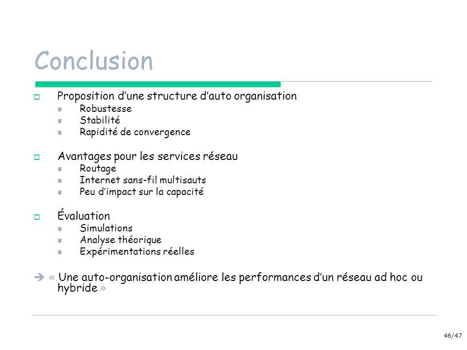 46/47 Conclusion Proposition dune structure dauto organisation Robustesse Stabilité Rapidité de convergence Avantages pour les services réseau Routage