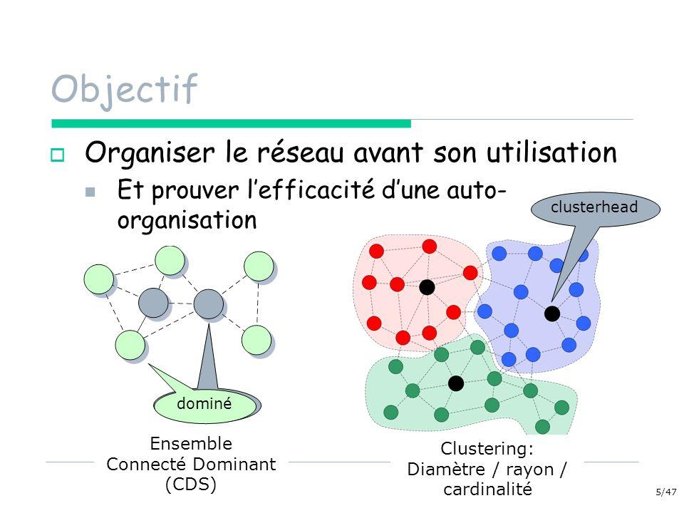 5/47 Objectif Organiser le réseau avant son utilisation Et prouver lefficacité dune auto- organisation dominant Ensemble Connecté Dominant (CDS) Clustering: Diamètre / rayon / cardinalité dominé clusterhead