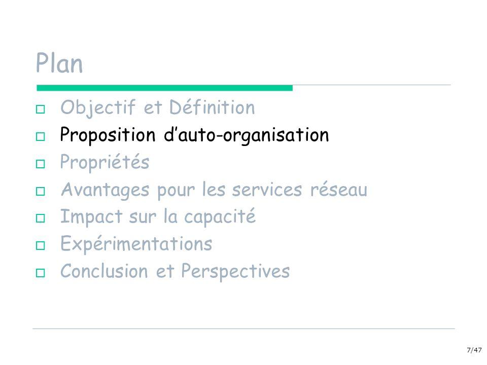 7/47 Plan Objectif et Définition Proposition dauto-organisation Propriétés Avantages pour les services réseau Impact sur la capacité Expérimentations Conclusion et Perspectives