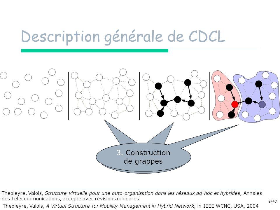 8/47 Description générale de CDCL 1. Découverte de voisinage 2. Construction dune dorsale 3. Construction de grappes Theoleyre, Valois, A Virtual Stru
