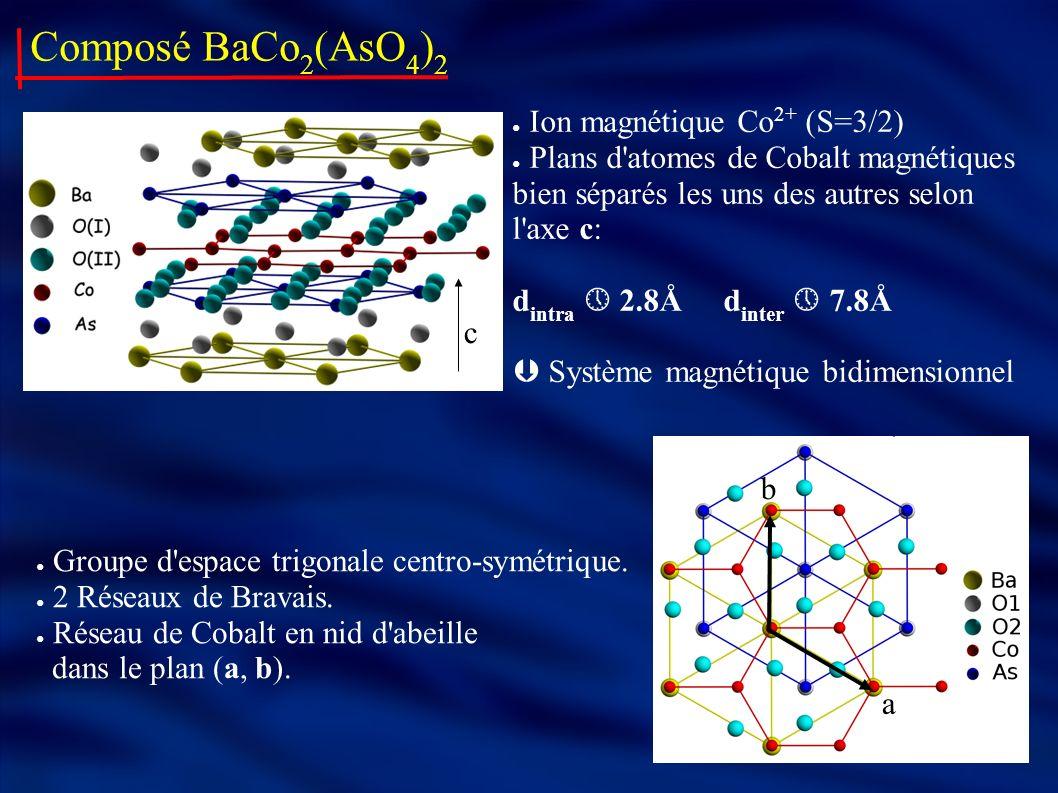 Composé BaCo 2 (AsO 4 ) 2 Ion magnétique Co 2+ (S=3/2) Plans d'atomes de Cobalt magnétiques bien séparés les uns des autres selon l'axe c: d intra 2.8