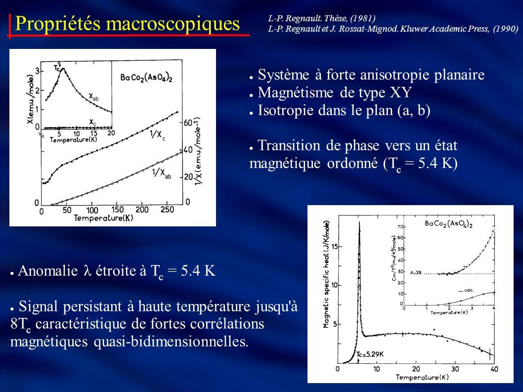 Propriétés macroscopiques L-P. Regnault. Thèse, (1981) L-P. Regnault et J. Rossat-Mignod. Kluwer Academic Press, (1990) Système à forte anisotropie pl