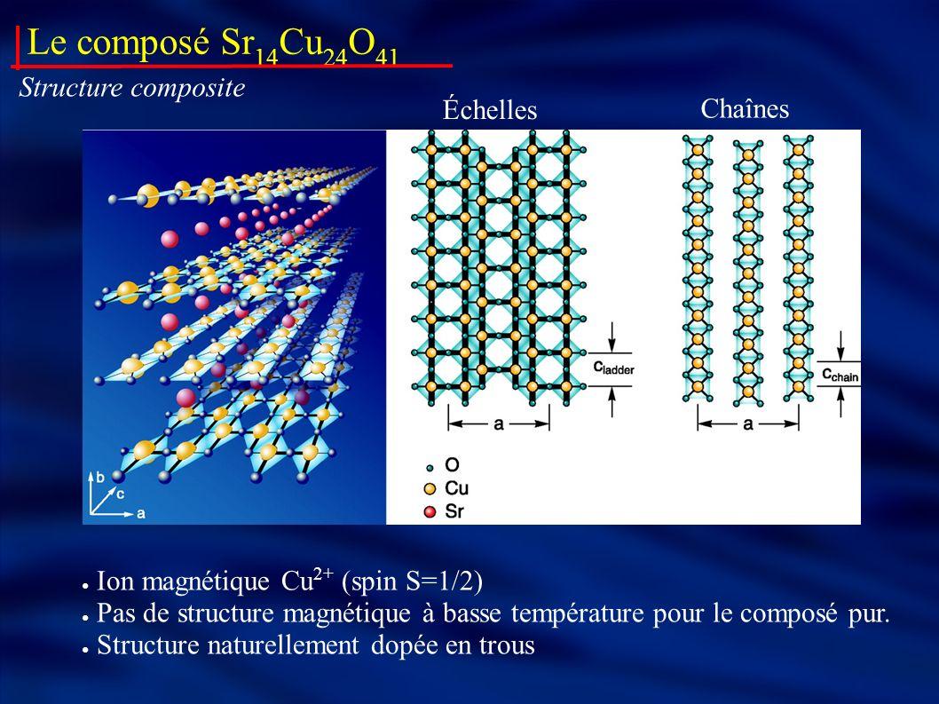 Le composé Sr 14 Cu 24 O 41 Structure composite Ion magnétique Cu 2+ (spin S=1/2) Pas de structure magnétique à basse température pour le composé pur.