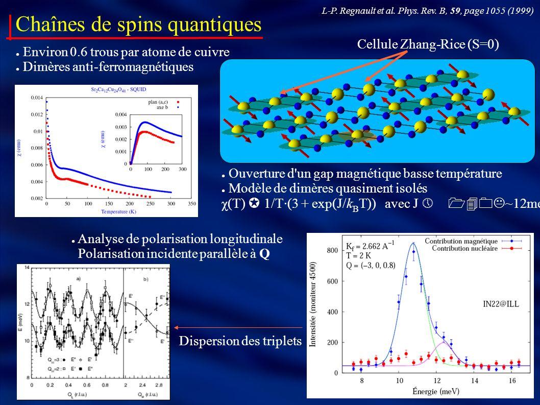 Chaînes de spins quantiques L-P. Regnault et al. Phys. Rev. B, 59, page 1055 (1999) Environ 0.6 trous par atome de cuivre Dimères anti-ferromagnétique