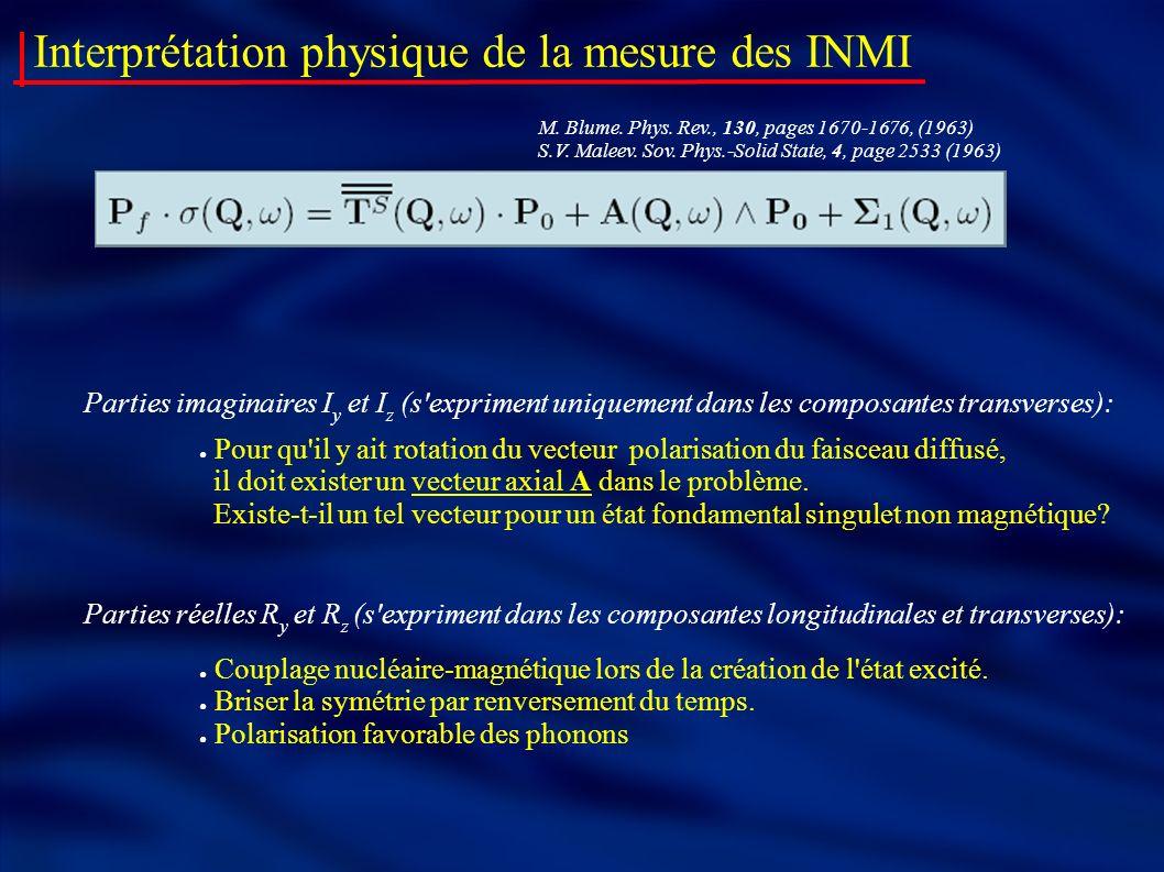 Interprétation physique de la mesure des INMI Pour qu'il y ait rotation du vecteur polarisation du faisceau diffusé, il doit exister un vecteur axial