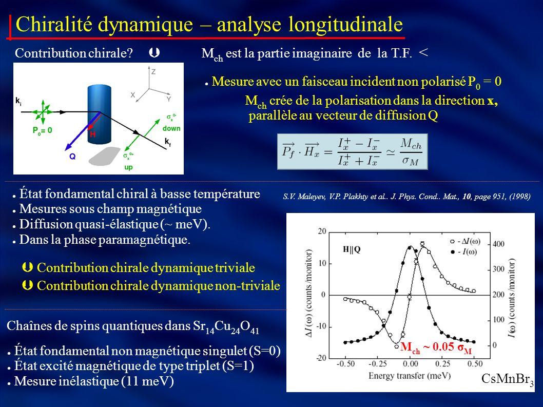 Chiralité dynamique – analyse longitudinale Mesure avec un faisceau incident non polarisé P 0 = 0 M ch crée de la polarisation dans la direction x, parallèle au vecteur de diffusion Q Contribution chirale.