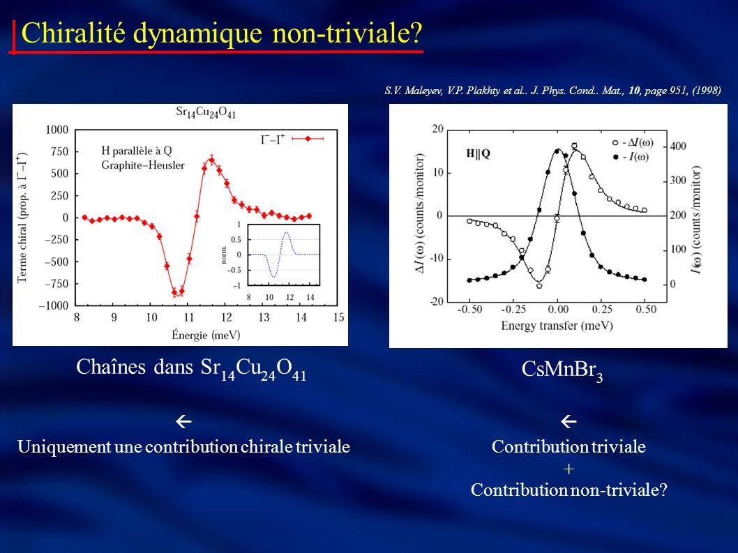 Chiralité dynamique non-triviale? Uniquement une contribution chirale triviale Contribution triviale + Contribution non-triviale? Chaînes dans Sr 14 C