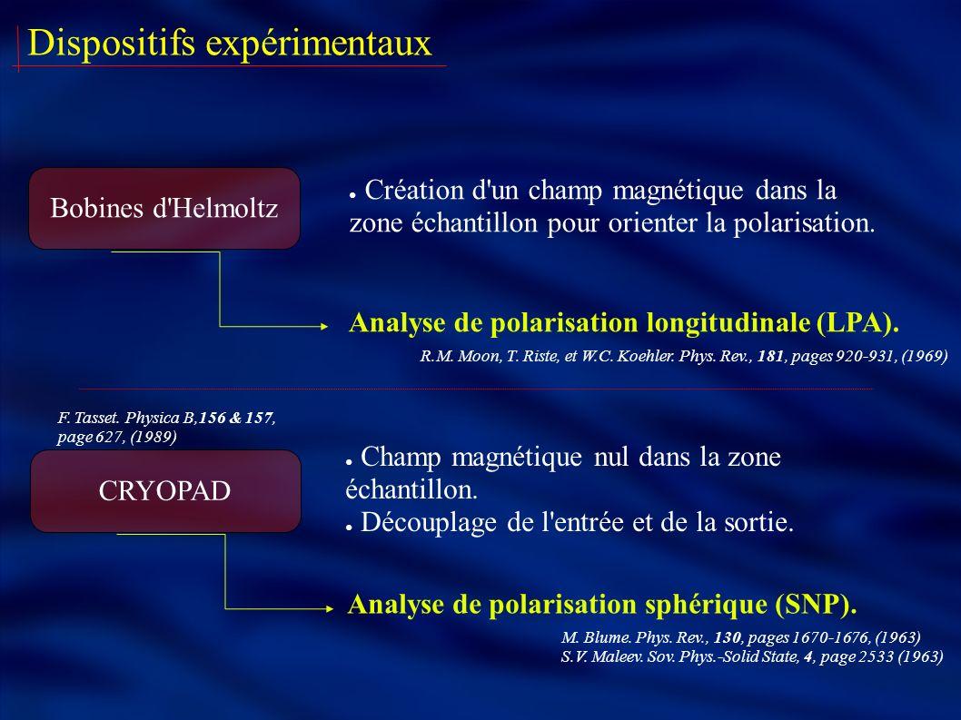 Dispositifs expérimentaux Création d'un champ magnétique dans la zone échantillon pour orienter la polarisation. Bobines d'Helmoltz CRYOPAD Champ magn