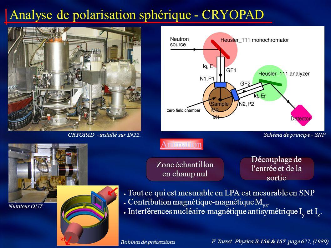 Analyse de polarisation sphérique - CRYOPAD CRYOPAD - installé sur IN22.Schéma de principe - SNP Nutateur OUT Bobines de précessions Tout ce qui est m