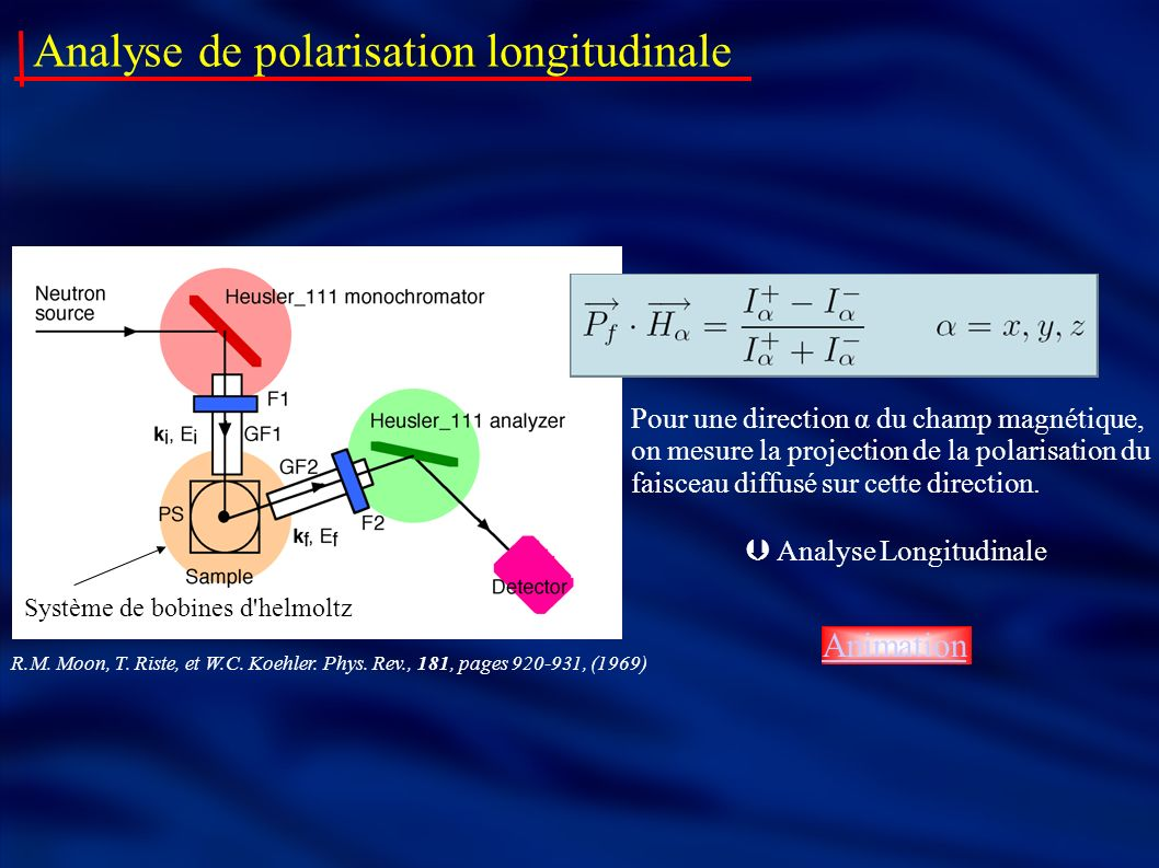Analyse de polarisation longitudinale R.M. Moon, T.