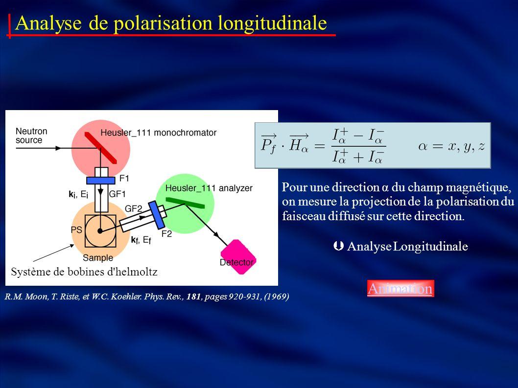 Dispersion des excitations Gap magnétique en q = 0 (système anisotrope) Dispersion relativement plate selon a* à faible q Dispersion de type ferromagnétique selon la direction a*, perpendiculaire aux chaînes: avec: Δ 0 1.45 meV gap magnétique Δ 1 0 meV Δ 2 2.7 meV Satellite magnétique à ω = 0 meV Signature d une excitation magnétique liée à un système de chaînes ferromagnétiques faiblement couplées.
