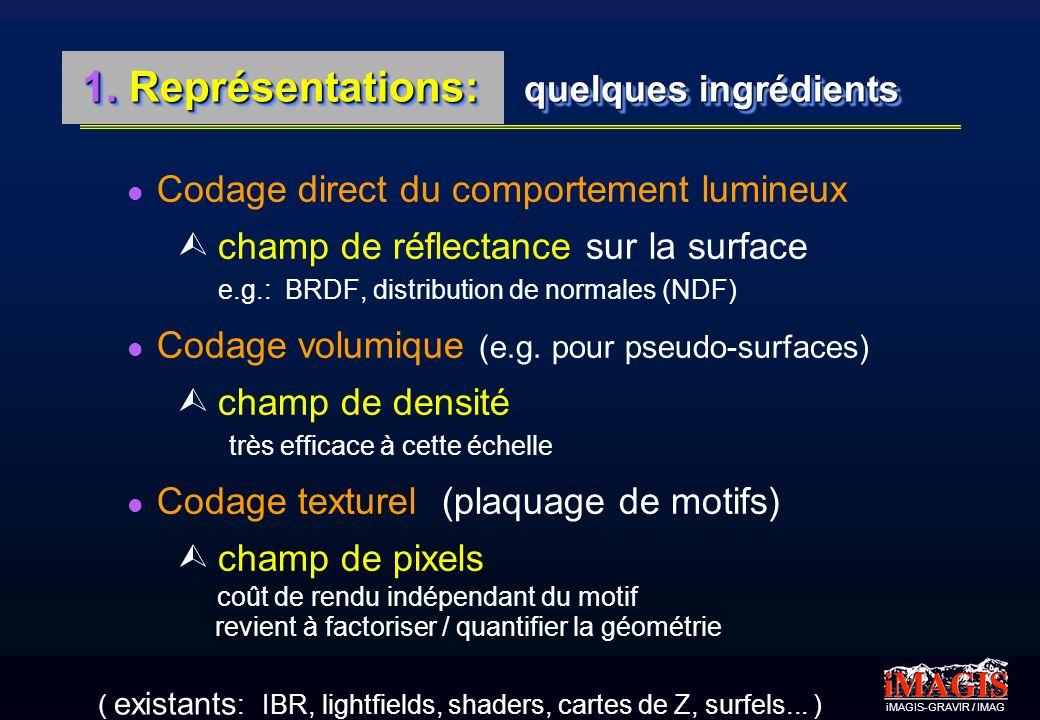 iMAGIS-GRAVIR / IMAG 1. Représentations: quelques ingrédients Codage direct du comportement lumineux Ù champ de réflectance sur la surface e.g.: BRDF,