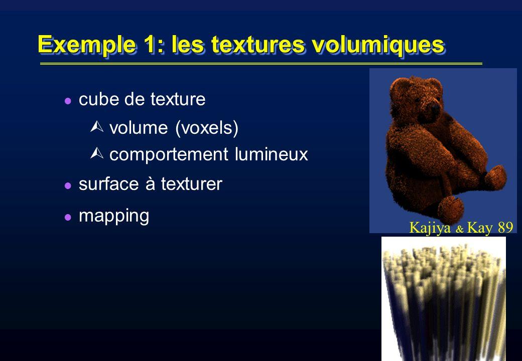iMAGIS-GRAVIR / IMAG Exemple 1: les textures volumiques cube de texture Ù volume (voxels) Ù comportement lumineux surface à texturer mapping Kajiya &