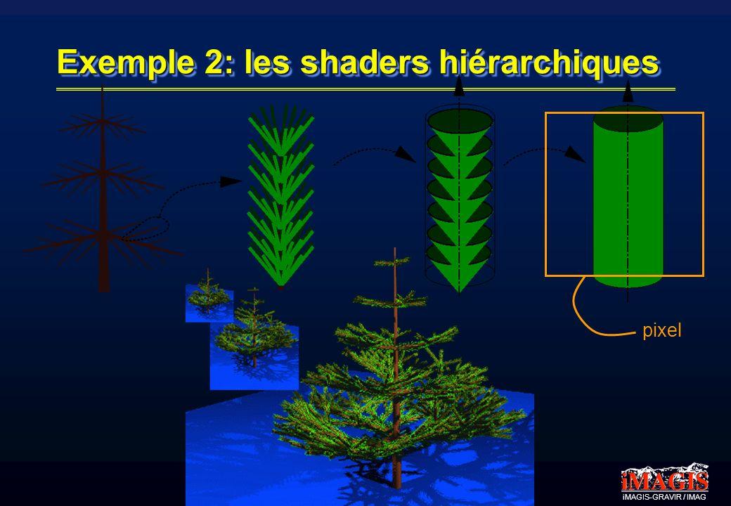 iMAGIS-GRAVIR / IMAG Exemple 2: les shaders hiérarchiques pixel