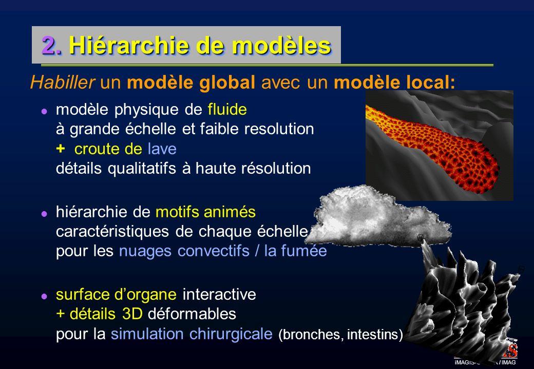 2. Hiérarchie de modèles Habiller un modèle global avec un modèle local: modèle physique de fluide à grande échelle et faible resolution + croute de l